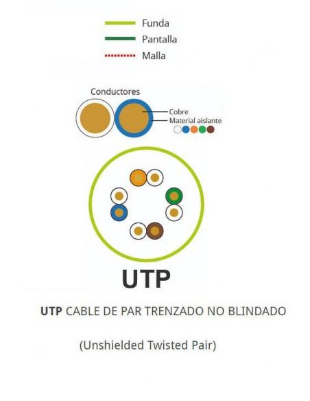 Seccion UTP CAT 5 EXT Blanco FCA