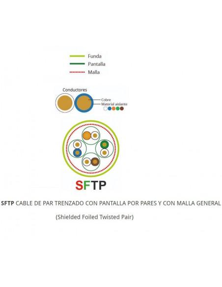 Sección S/FTP CAT 6 LH Dca