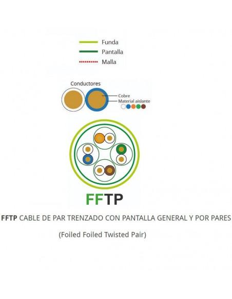 Sección F/FTP CAT 7 LH Dca