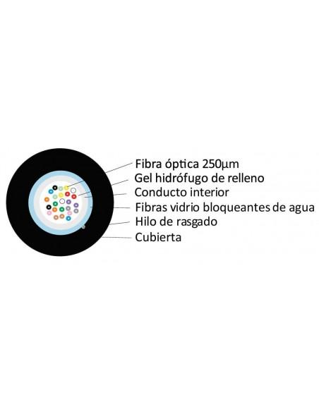 Seccion cable mm OM4-holgadas-monotubo
