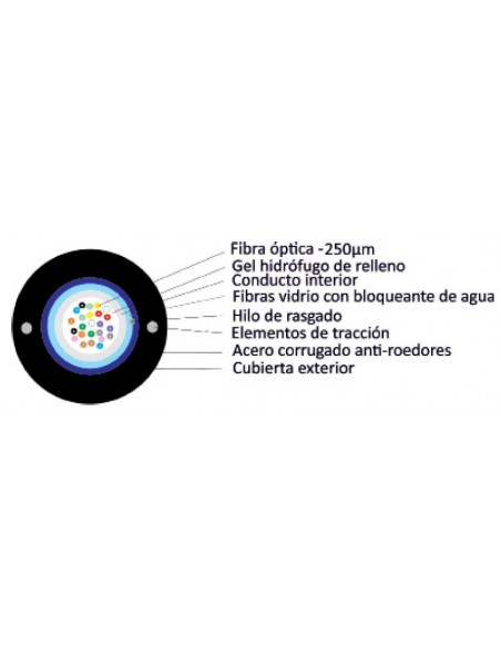 Seccion cable-fo-mm-OM3-150-holgada-acero
