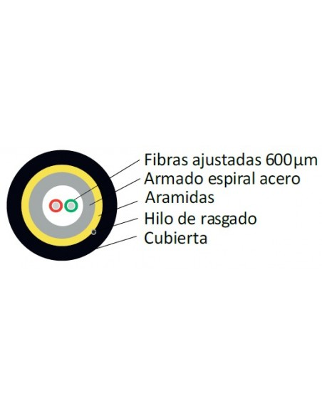 SECCION Fibra optica 2 hilos Monomodo 9_125_600 G657A2 FTTh armado con espiral acero