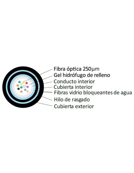 SECCION Fibra óptica 24 hilos monomodo G652D holgada  monotubo doble cubierta PFvP CPR Fca negra