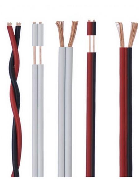 Cables de sonido