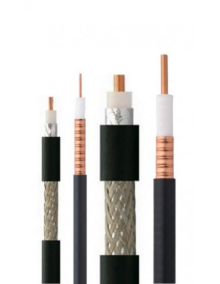 Cables RF (Radiofrecuencia)